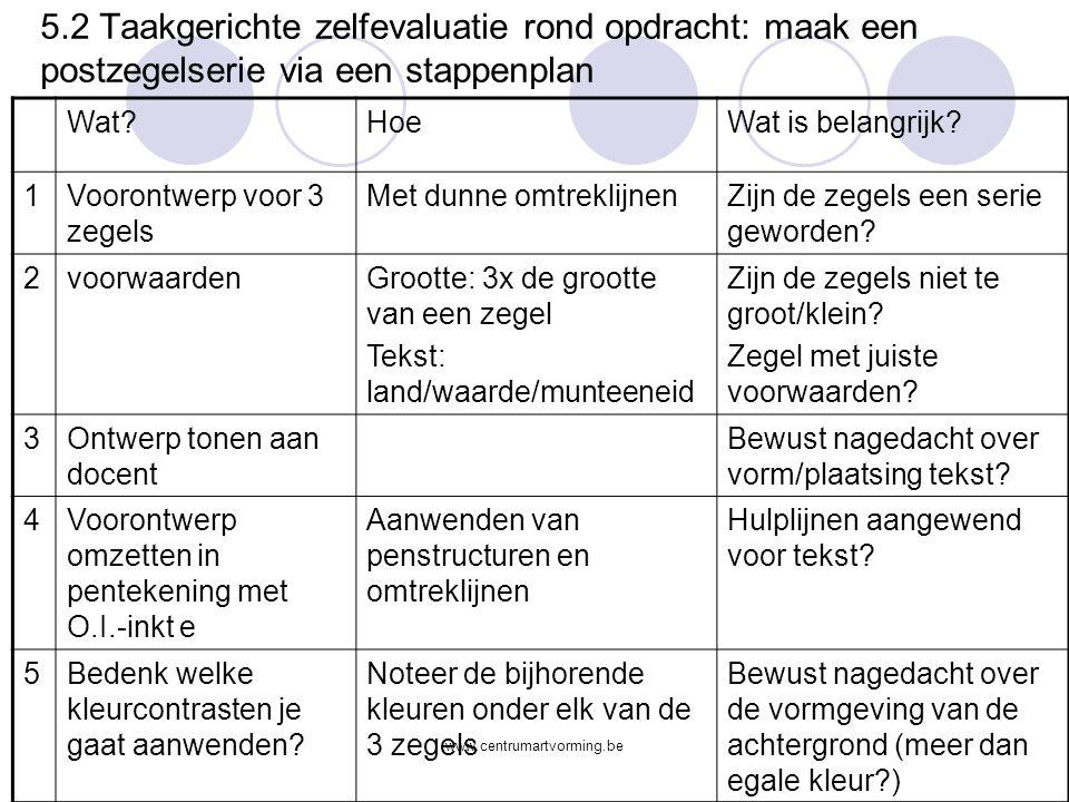 www.centrumartvorming.be 5 Hoe evalueren. 5.1 Kennis, vaardigheden en attitudes.
