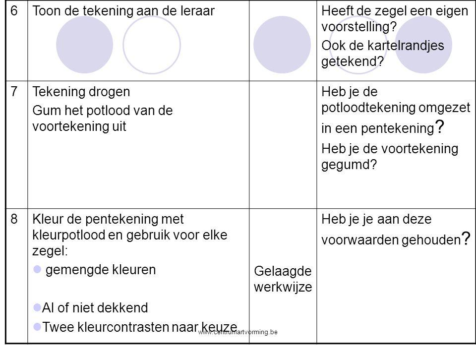 www.centrumartvorming.be 5.2 Taakgerichte zelfevaluatie rond opdracht: maak een postzegelserie via een stappenplan Wat?HoeWat is belangrijk.