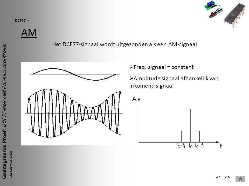 AM DCF77 > ⃕⃔ Het DCF77-signaal wordt uitgezonden als een AM-signaal  Freq. signaal = constant  Amplitude signaal afhankelijk van inkomend signaal