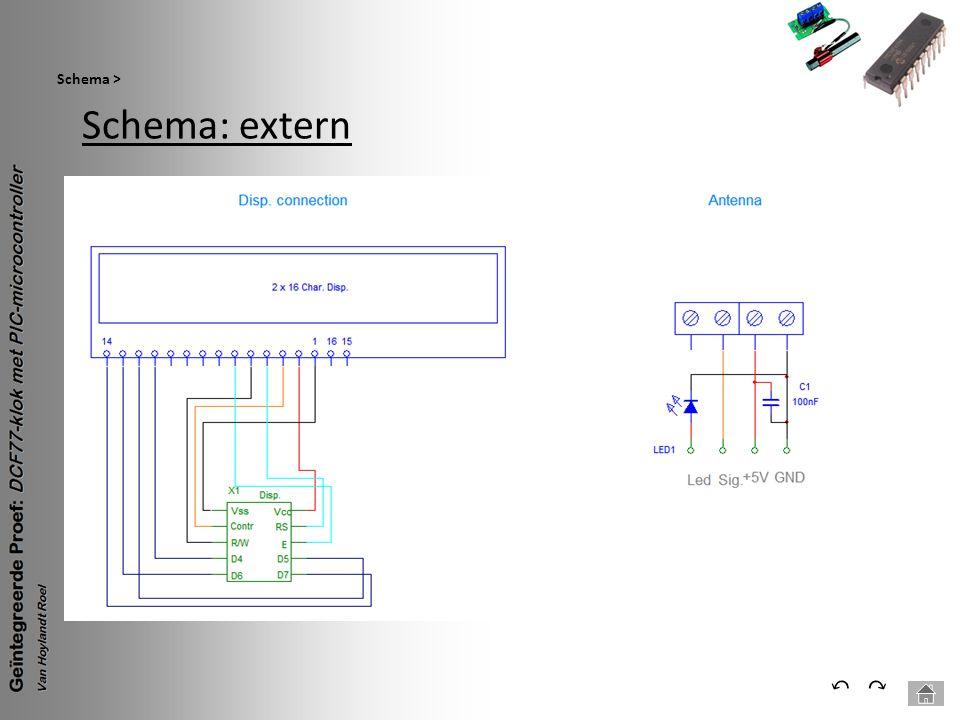 Schema: extern Schema > ⃕⃔