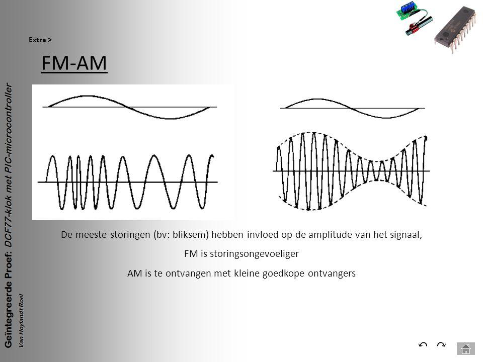 FM-AM Extra > ⃕⃔ De meeste storingen (bv: bliksem) hebben invloed op de amplitude van het signaal, FM is storingsongevoeliger AM is te ontvangen met k