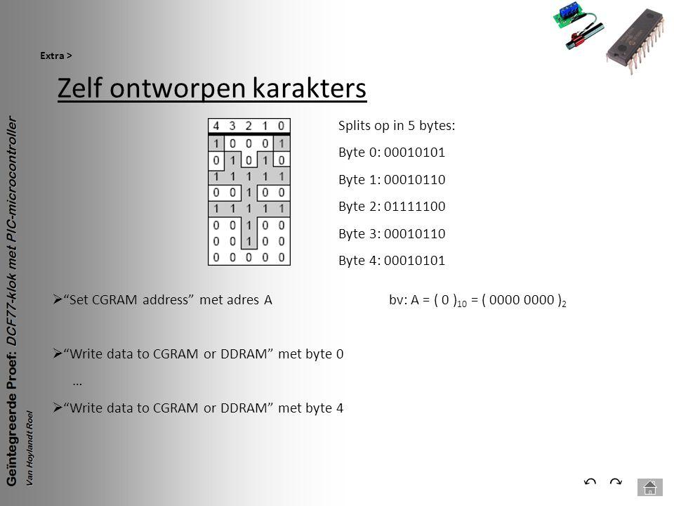 "Zelf ontworpen karakters Extra > ⃕⃔ Splits op in 5 bytes: Byte 0: 00010101 Byte 1: 00010110 Byte 2: 01111100 Byte 3: 00010110 Byte 4: 00010101  ""Set"
