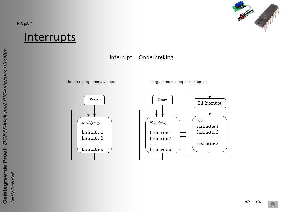 Interrupts PIC µC > ⃕⃔ Interrupt = Onderbreking Start Hoofdprog. Instructie 1 Instructie 2 … Instructie x Start Hoofdprog. Instructie 1 Instructie 2 …