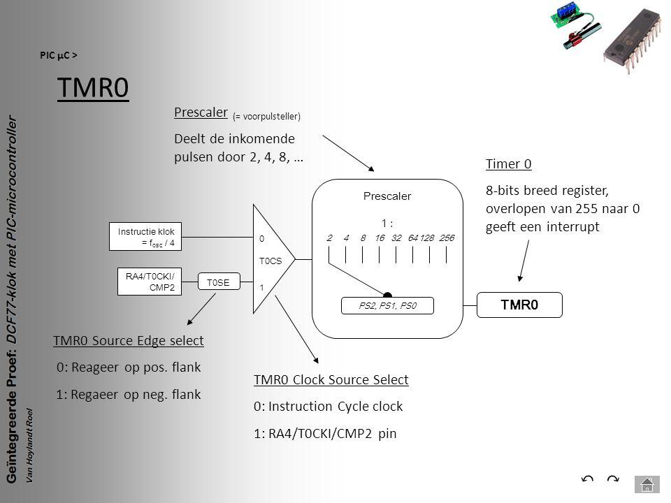 TMR0 PIC µC > ⃕⃔ Instructie klok = f osc / 4 TMR0 Prescaler 1 : 256128643216842 PS2, PS1, PS0 RA4/T0CKI/ CMP2 0 T0CS 1 T0SE TMR0 Source Edge select 0: