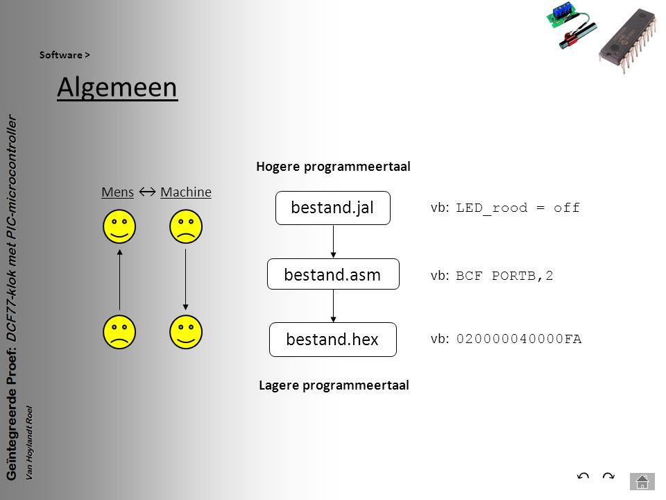 Algemeen Software > ⃕⃔ bestand.jal bestand.asm bestand.hex Mens ↔ Machine Lagere programmeertaal Hogere programmeertaal vb: LED_rood = off vb: BCF POR