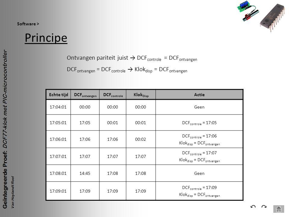 Principe Software > ⃕⃔ Echte tijdDCF ontvangen DCF controle Klok Disp Actie 17:04:0100:00 Geen 17:05:0117:0500:01 DCF controle = 17:05 17:06:0117:06 0