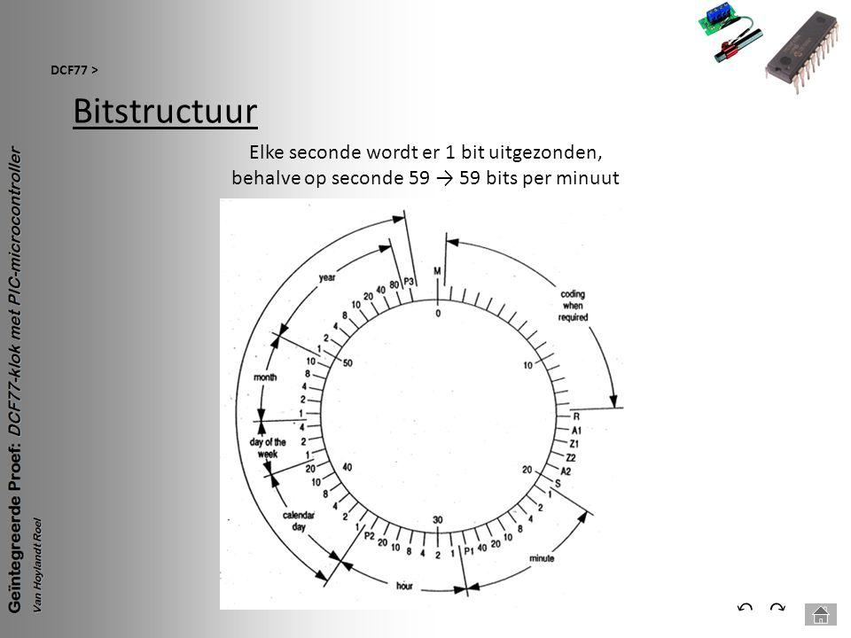 Principe Software > ⃕⃔ Echte tijdDCF ontvangen DCF controle Klok Disp Actie 17:04:0100:00 Geen 17:05:0117:0500:01 DCF controle = 17:05 17:06:0117:06 00:02 DCF controle = 17:06 Klok disp = DCF ontvangen 17:07:0117:07 DCF controle = 17:07 Klok disp = DCF ontvangen 17:08:0114:4517:08 Geen 17:09:0117:09 DCF controle = 17:09 Klok disp = DCF ontvangen Ontvangen pariteit juist → DCF controle = DCF ontvangen DCF ontvangen = DCF controle → Klok disp = DCF ontvangen