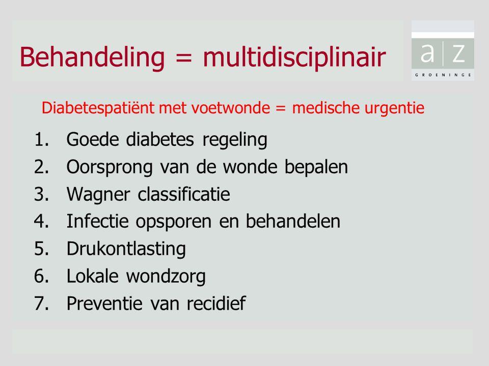 Behandeling = multidisciplinair 1.Goede diabetes regeling 2.Oorsprong van de wonde bepalen 3. Wagner classificatie 4. Infectie opsporen en behandelen