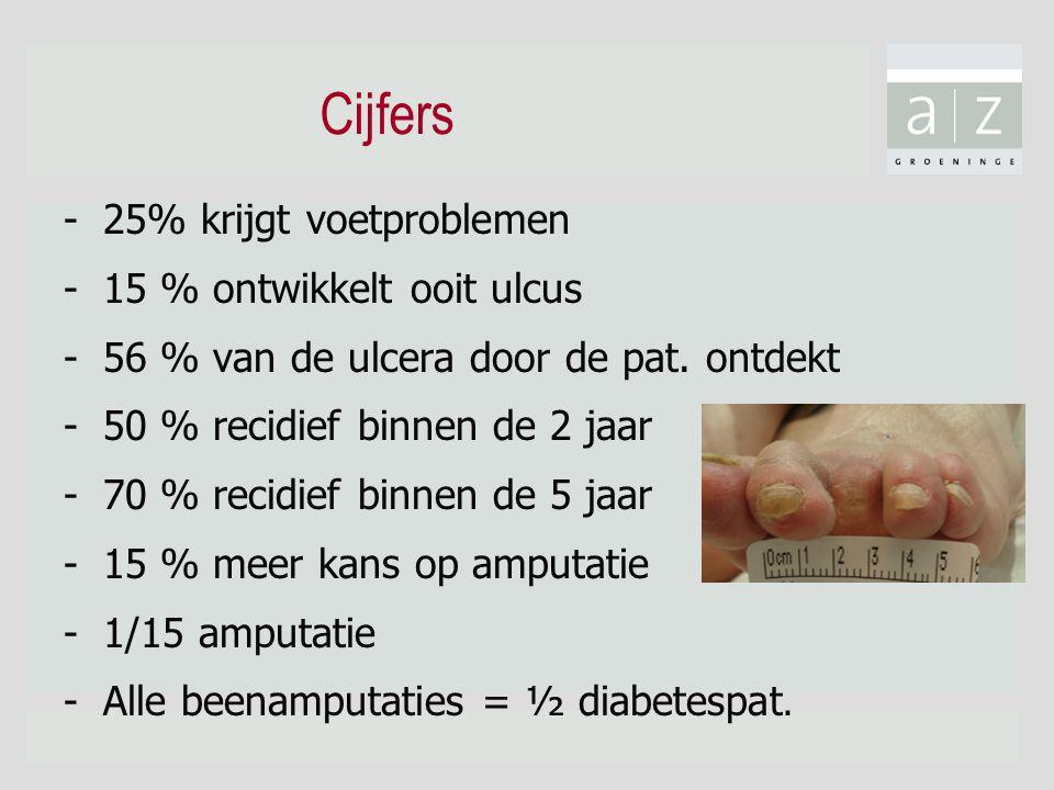 Cijfers -25% krijgt voetproblemen -15 % ontwikkelt ooit ulcus -56 % van de ulcera door de pat.