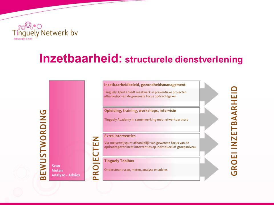 Inzetbaarheid: structurele dienstverlening