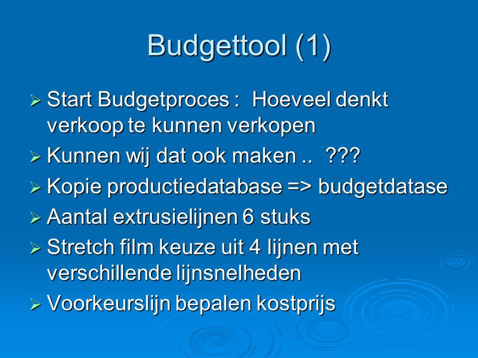 Budgettool (1)  Start Budgetproces : Hoeveel denkt verkoop te kunnen verkopen  Kunnen wij dat ook maken..