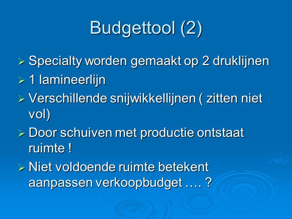 Budgettool (2)  Specialty worden gemaakt op 2 druklijnen  1 lamineerlijn  Verschillende snijwikkellijnen ( zitten niet vol)  Door schuiven met productie ontstaat ruimte .
