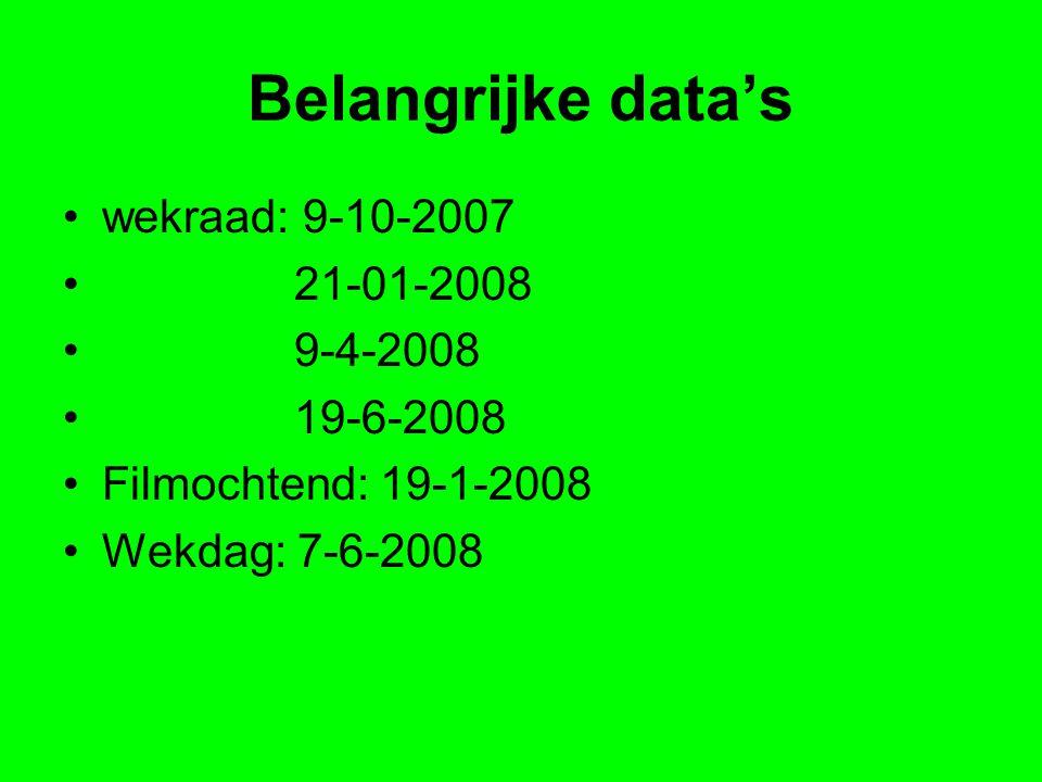 Belangrijke data's •wekraad: 9-10-2007 • 21-01-2008 • 9-4-2008 • 19-6-2008 •Filmochtend: 19-1-2008 •Wekdag: 7-6-2008