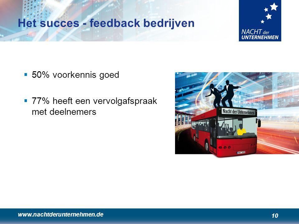 www.nachtderunternehmen.de 10 Het succes - feedback bedrijven  50% voorkennis goed  77% heeft een vervolgafspraak met deelnemers
