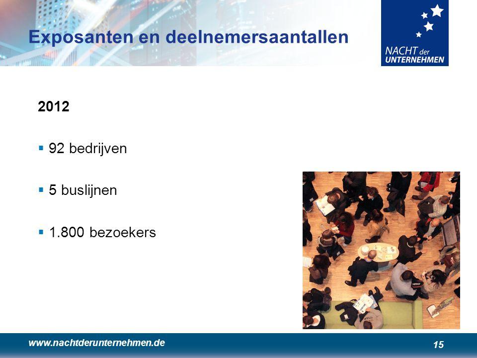 www.nachtderunternehmen.de 15 Exposanten en deelnemersaantallen 2012  92 bedrijven  5 buslijnen  1.800 bezoekers