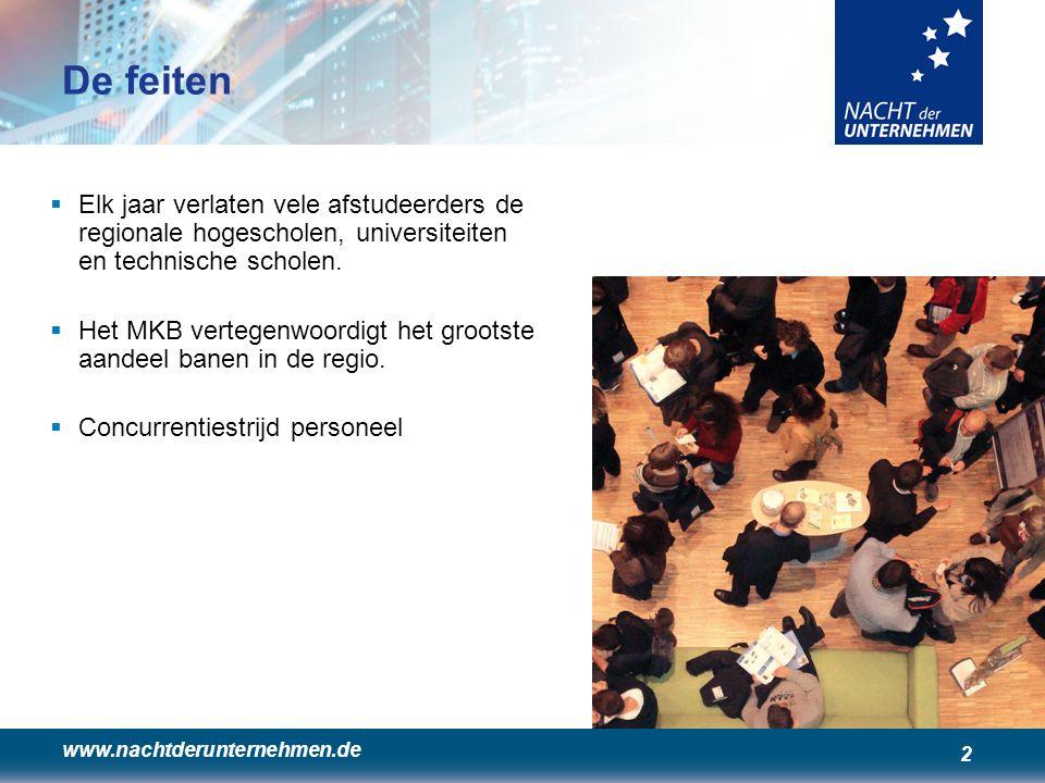 www.nachtderunternehmen.de 2 De feiten  Elk jaar verlaten vele afstudeerders de regionale hogescholen, universiteiten en technische scholen.  Het MK