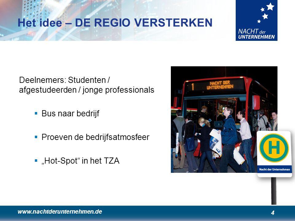 """www.nachtderunternehmen.de 4 Het idee – DE REGIO VERSTERKEN Deelnemers: Studenten / afgestudeerden / jonge professionals  Bus naar bedrijf  Proeven de bedrijfsatmosfeer  """"Hot-Spot in het TZA"""
