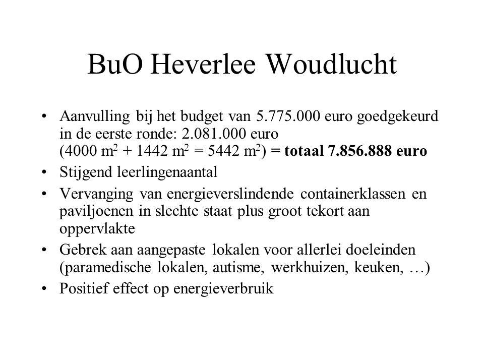 BuO Heverlee Woudlucht •Aanvulling bij het budget van 5.775.000 euro goedgekeurd in de eerste ronde: 2.081.000 euro (4000 m 2 + 1442 m 2 = 5442 m 2 )
