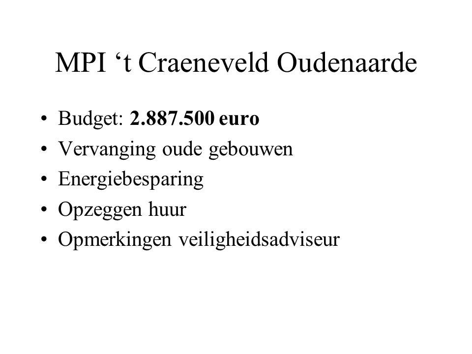 MPI 't Craeneveld Oudenaarde •Budget: 2.887.500 euro •Vervanging oude gebouwen •Energiebesparing •Opzeggen huur •Opmerkingen veiligheidsadviseur
