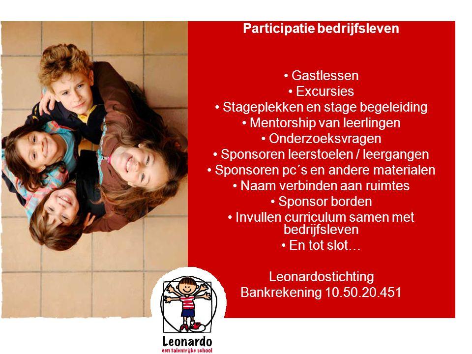 Participatie bedrijfsleven • Gastlessen • Excursies • Stageplekken en stage begeleiding • Mentorship van leerlingen • Onderzoeksvragen • Sponsoren lee