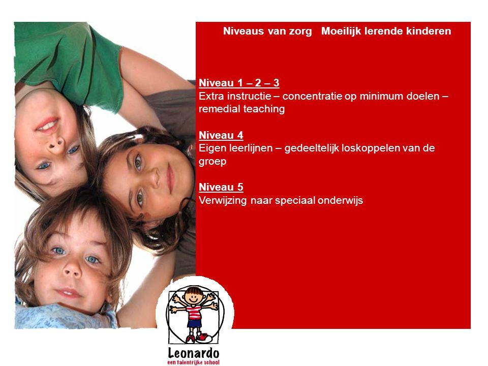 Niveaus van zorg Meerbegaafde kinderen Niveau 1 – 2 – 3 Inperken instructie en oefenstof – uitbreiding naar stof op een hoger niveau of andersoortig aanbod: compacten en verrijken Niveau 4 Plusklas: kinderen krijgen één of meerdere dagdelen speciale projecten.
