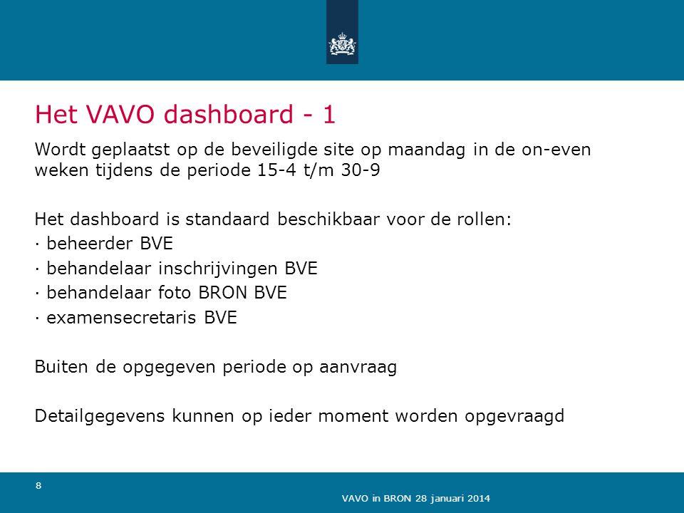 VAVO in BRON 28 januari 2014 8 Het VAVO dashboard - 1 Wordt geplaatst op de beveiligde site op maandag in de on-even weken tijdens de periode 15-4 t/m