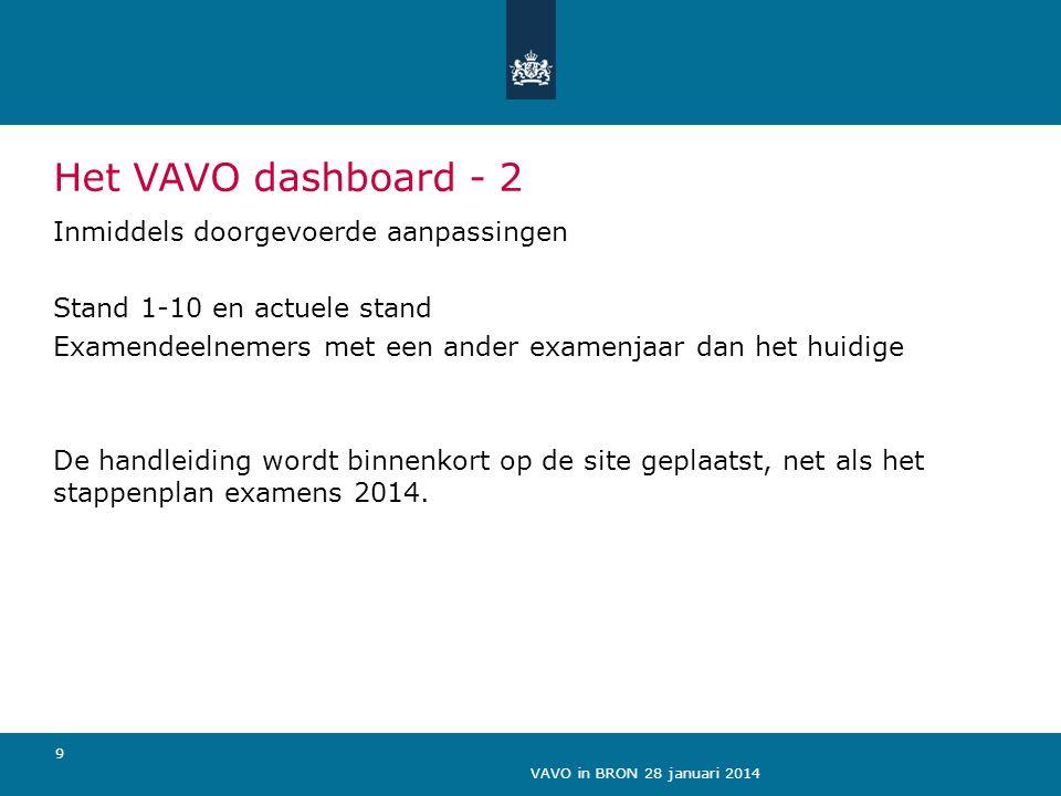 VAVO in BRON 28 januari 2014 9 Het VAVO dashboard - 2 Inmiddels doorgevoerde aanpassingen Stand 1-10 en actuele stand Examendeelnemers met een ander e