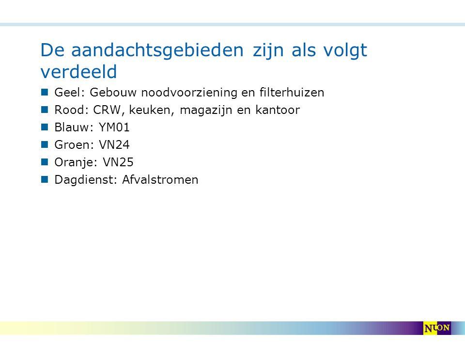 De aandachtsgebieden zijn als volgt verdeeld  Geel: Gebouw noodvoorziening en filterhuizen  Rood: CRW, keuken, magazijn en kantoor  Blauw: YM01  G