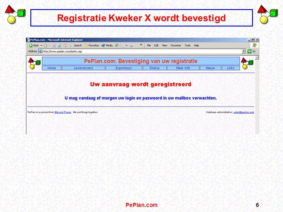 PePlan.com6 Registratie Kweker X wordt bevestigd