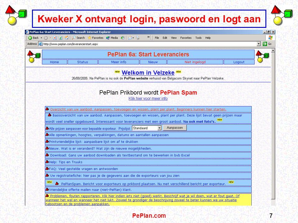 PePlan.com7 Kweker X ontvangt login, paswoord en logt aan