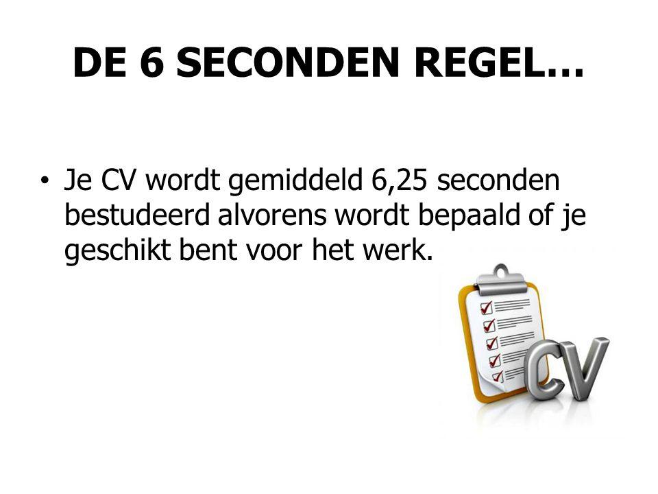 DE 6 SECONDEN REGEL… • Je CV wordt gemiddeld 6,25 seconden bestudeerd alvorens wordt bepaald of je geschikt bent voor het werk.