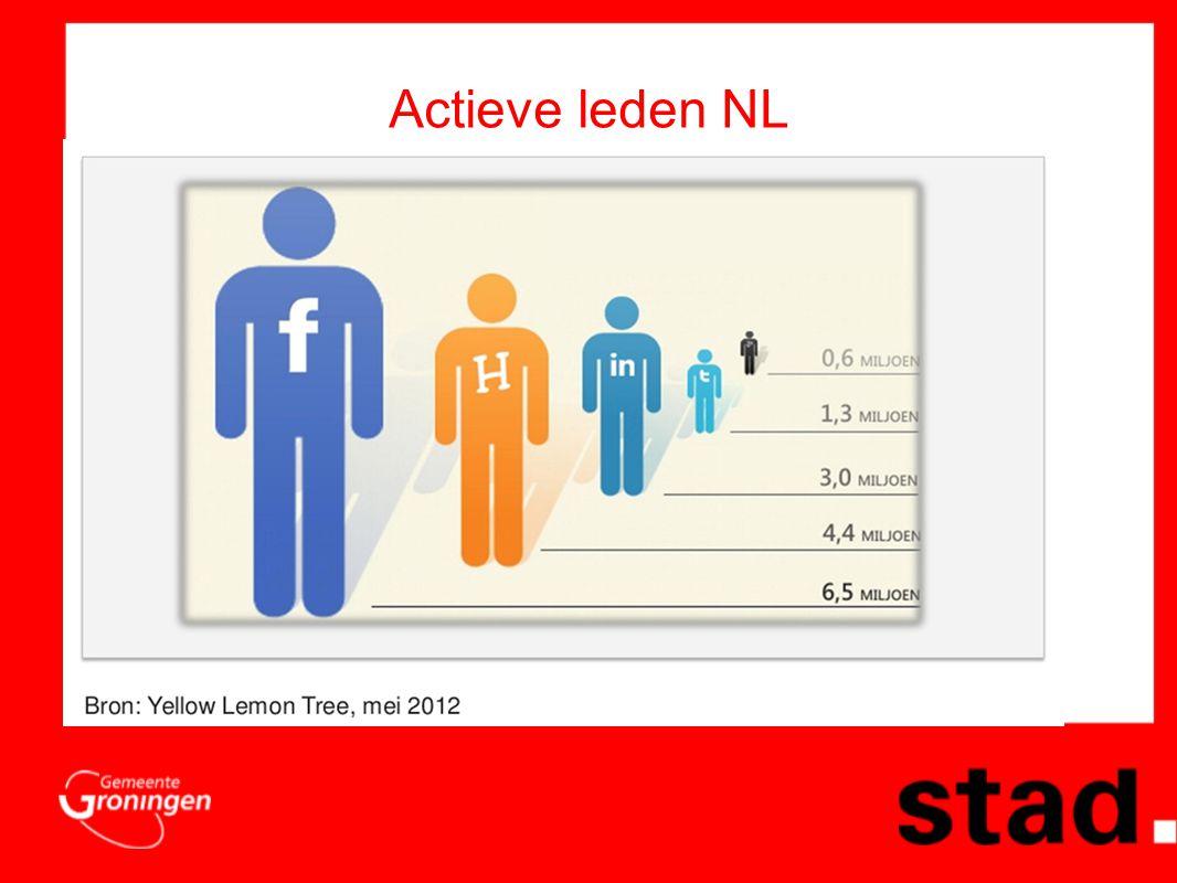Actieve leden NL