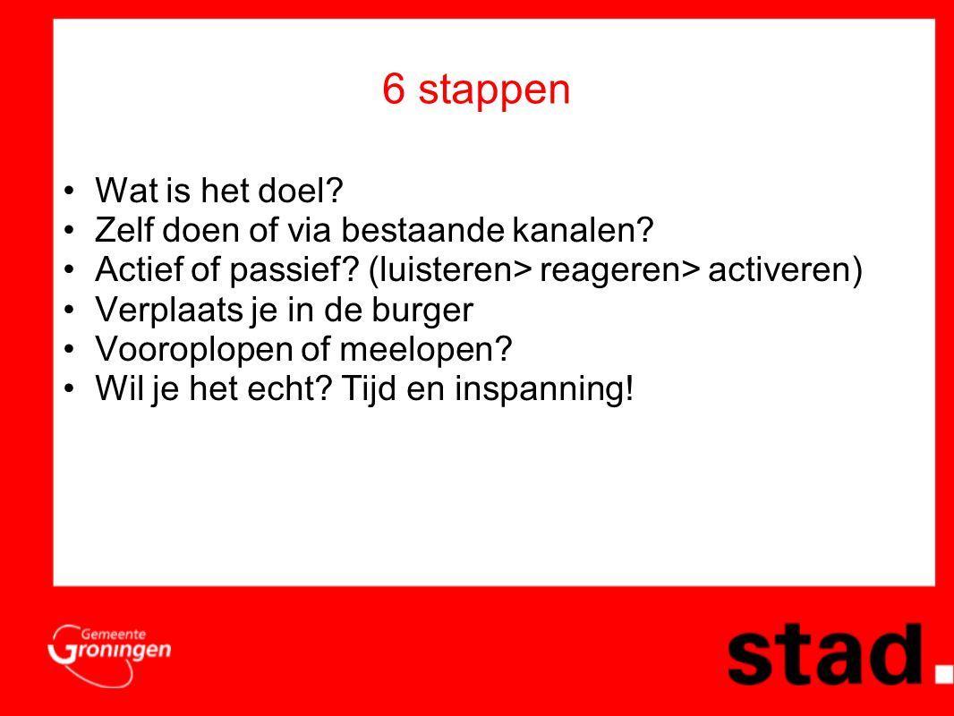 6 stappen •Wat is het doel. •Zelf doen of via bestaande kanalen.