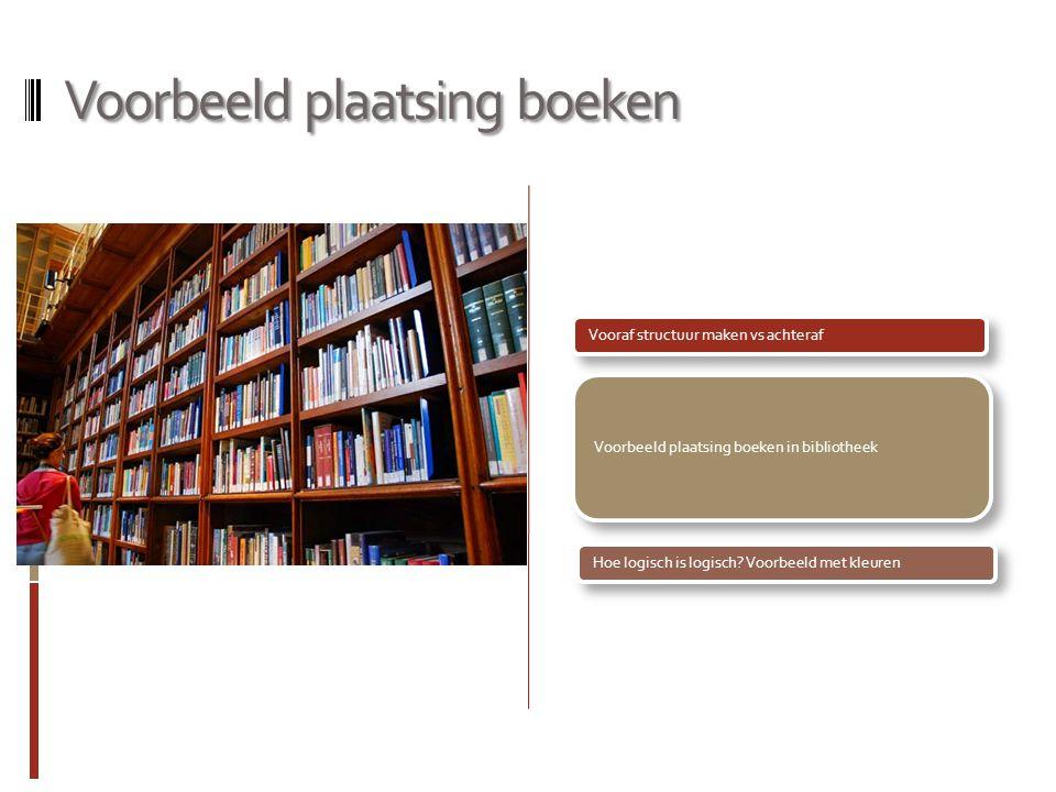 Voorbeeld plaatsing boeken Vooraf structuur maken vs achteraf Voorbeeld plaatsing boeken in bibliotheek Hoe logisch is logisch? Voorbeeld met kleuren