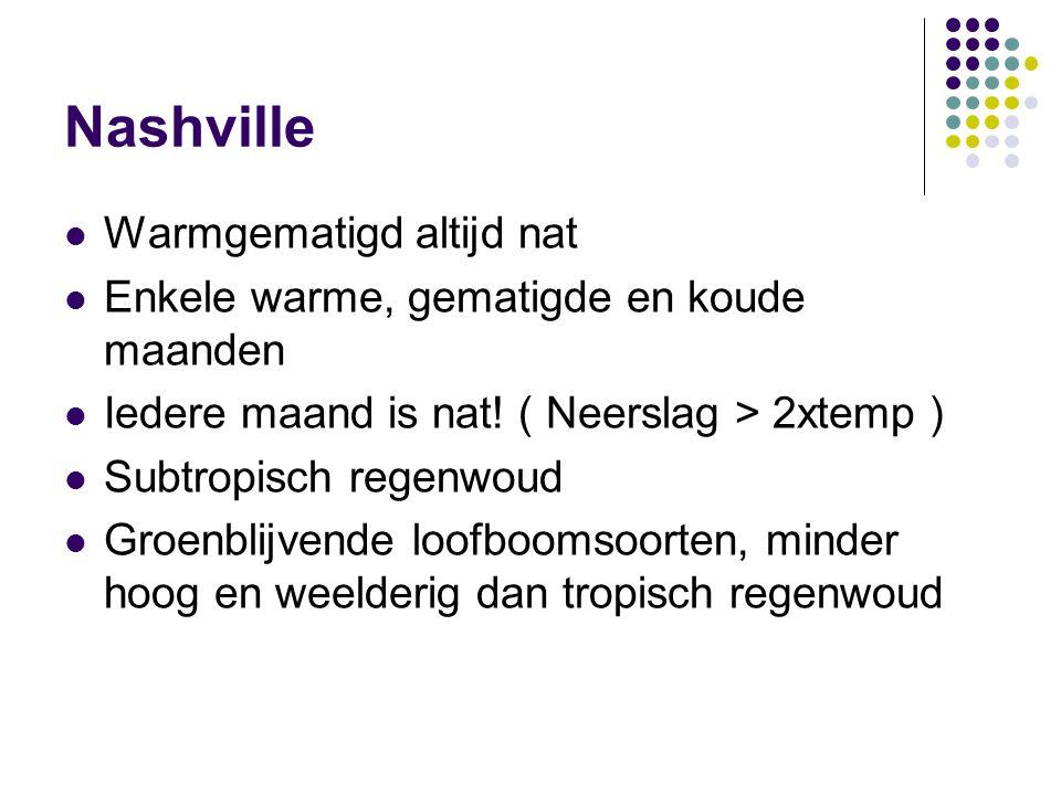 Nashville  Warmgematigd altijd nat  Enkele warme, gematigde en koude maanden  Iedere maand is nat! ( Neerslag > 2xtemp )  Subtropisch regenwoud 