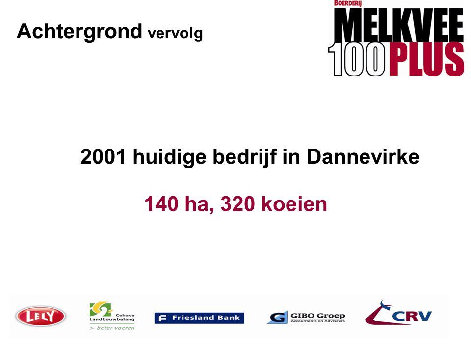 Achtergrond vervolg 2001 huidige bedrijf in Dannevirke 140 ha, 320 koeien