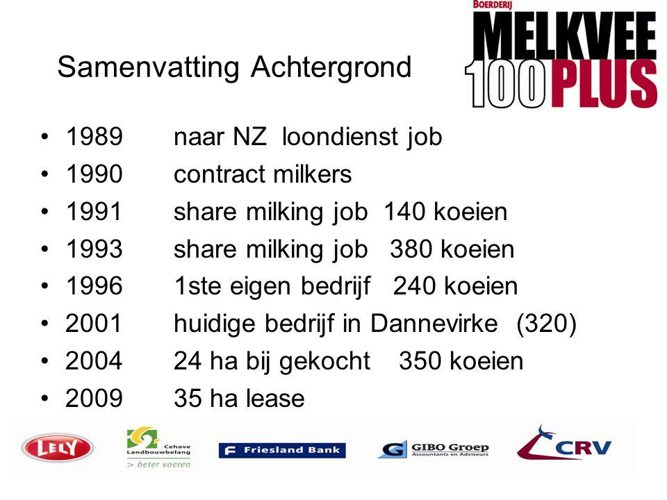 Samenvatting Achtergrond •1989naar NZ loondienst job •1990contract milkers •1991 share milking job 140 koeien •1993 share milking job 380 koeien •1996