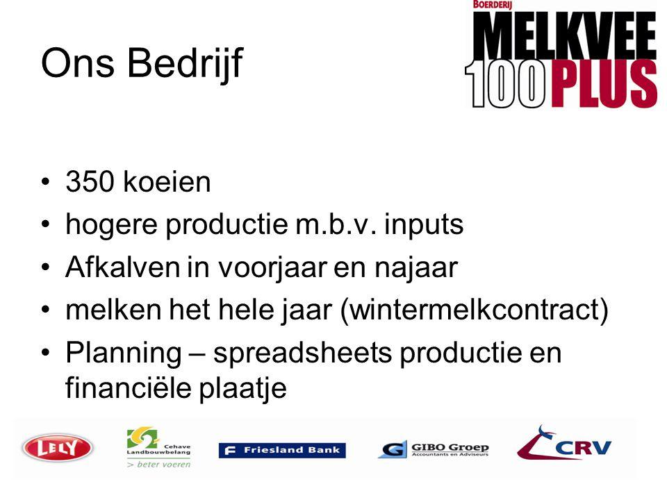 Ons Bedrijf •350 koeien •hogere productie m.b.v. inputs •Afkalven in voorjaar en najaar •melken het hele jaar (wintermelkcontract) •Planning – spreads