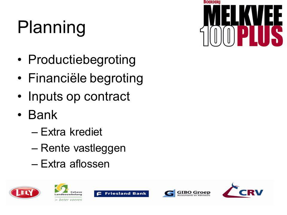 Planning •Productiebegroting •Financiële begroting •Inputs op contract •Bank –Extra krediet –Rente vastleggen –Extra aflossen