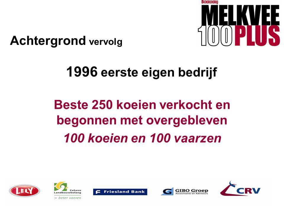 Achtergrond vervolg 1996 eerste eigen bedrijf Beste 250 koeien verkocht en begonnen met overgebleven 100 koeien en 100 vaarzen
