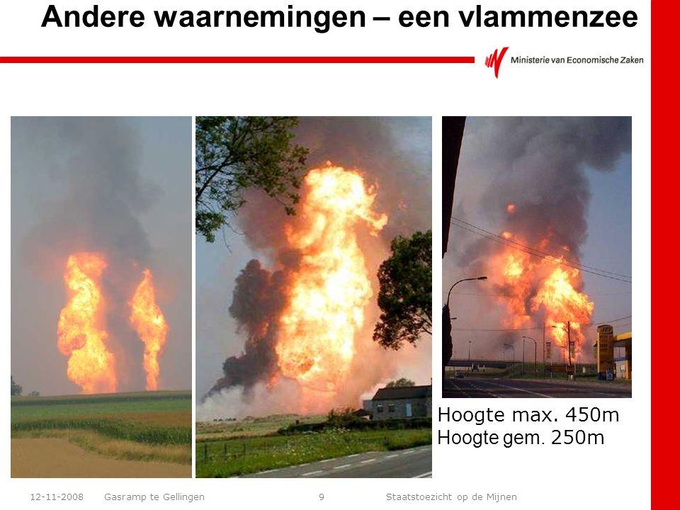 Gasramp te Gellingen Staatstoezicht op de Mijnen 12-11-200830 Schade door explosie (drukgolf) Druk in bar Schade MensMaterieel 0.01Incidentele ruitbreuk 0.02Tijdelijke gehoorschade 0.03Ruitbreuk (kans op dodelijke scherfwerking) 0.05 - 0.1Vernieling daken en puien 0.1 - 0.2OmvallenVernieling bakstenen muren 0.2Atmosferische opslagtanks beschadigd 0.3Scheuren trommelvliesApparatuur beschadigd 0.4Vernieling betonmuur (20 cm) 0.5Omvallen volle ketelwagon 1.0Longschade 2.0Dood