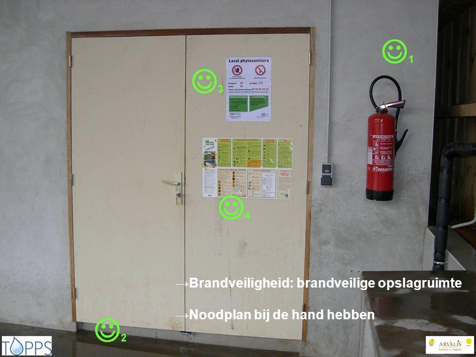 16 www.topps-life.org →Brandveiligheid: brandveilige opslagruimte →Noodplan bij de hand hebben