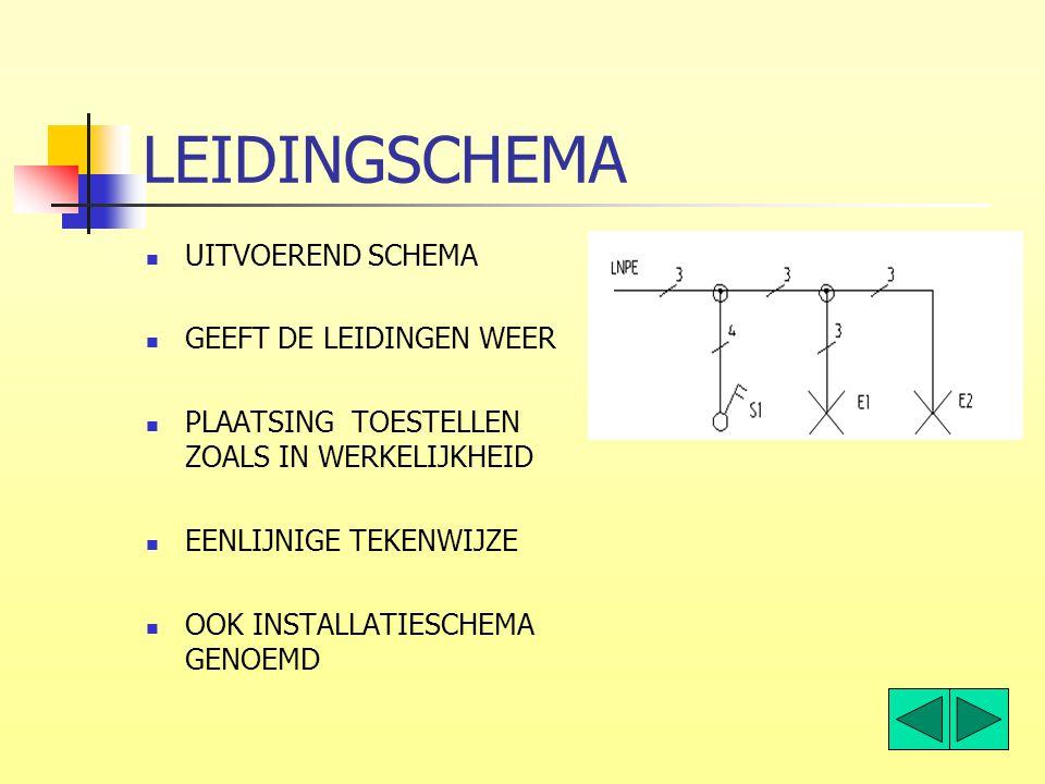 2) Het getoonde schema is een …  ASituatieschema  BBedradingschema  CLeidingschema