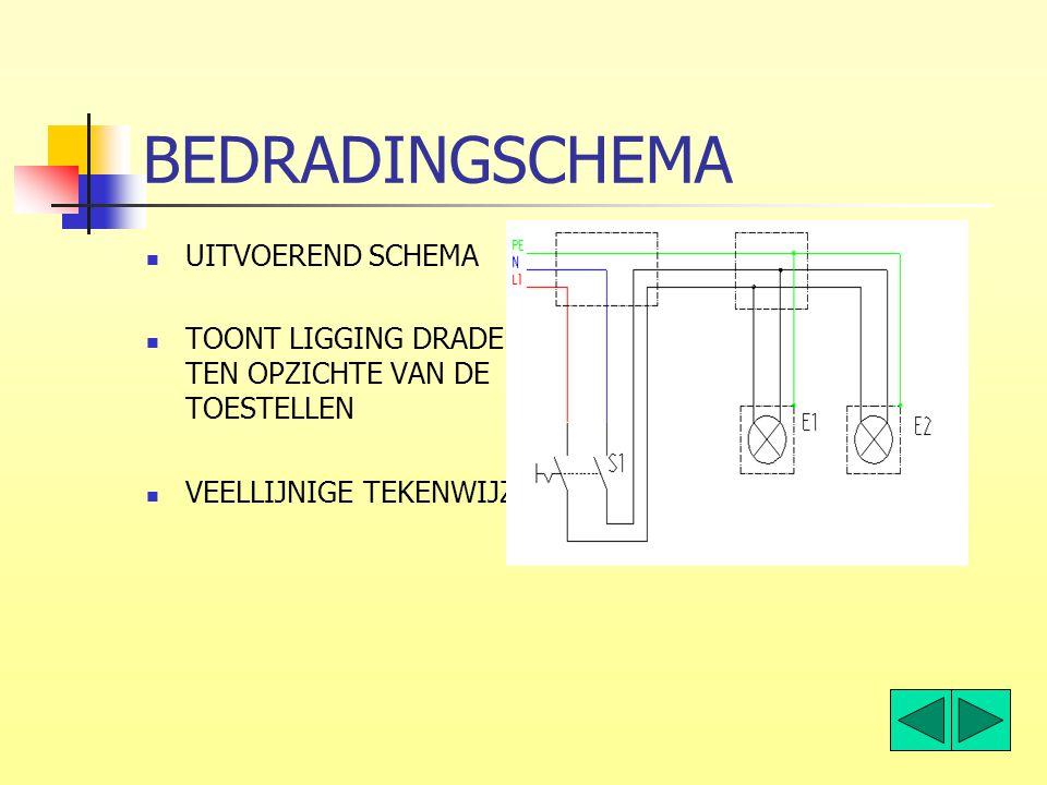 Schema's  Stroomkringschema  Leidingschema  Bedradingschema