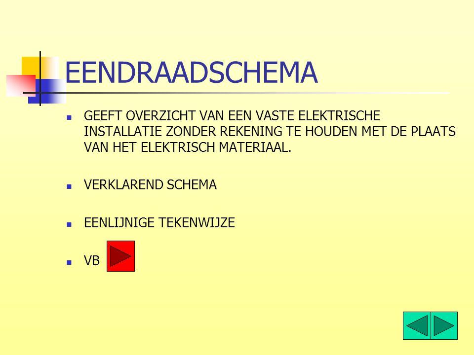 Schema's  Stroomkringschema  Leidingschema  Bedradingschema Principe