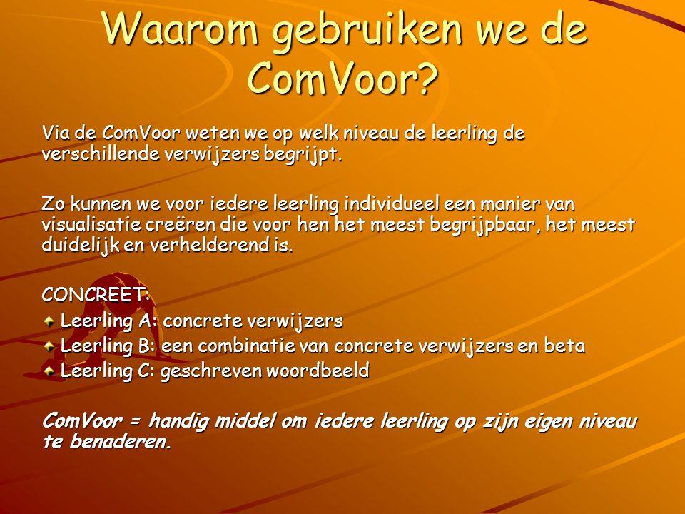 Waarom gebruiken we de ComVoor? Via de ComVoor weten we op welk niveau de leerling de verschillende verwijzers begrijpt. Zo kunnen we voor iedere leer