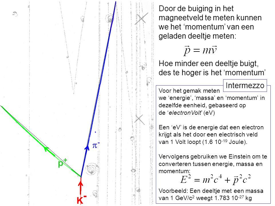 K-K- p+p+ Door de buiging in het magneetveld te meten kunnen we het 'momentum' van een geladen deeltje meten: Hoe minder een deeltje buigt, des te hog