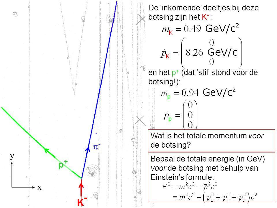 K-K- p+p+ -- De 'inkomende' deeltjes bij deze botsing zijn het K - : en het p + (dat 'stil' stond voor de botsing!): x y Bepaal de totale energie (i