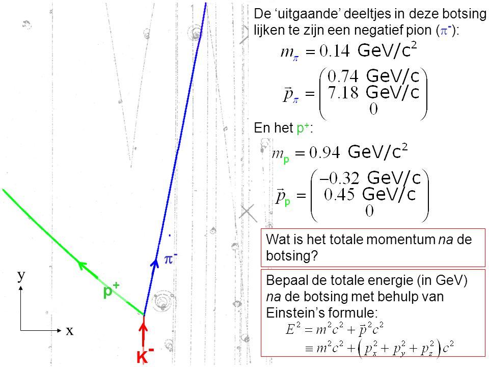 K-K- p+p+ De 'uitgaande' deeltjes in deze botsing lijken te zijn een negatief pion (  - ): En het p + : x y -- Bepaal de totale energie (in GeV) na