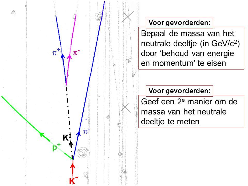 K-K- p+p+ Bepaal de massa van het neutrale deeltje (in GeV/c 2 ) door 'behoud van energie en momentum' te eisen -- ++ -- K-K- p+p+ Voor gevorder